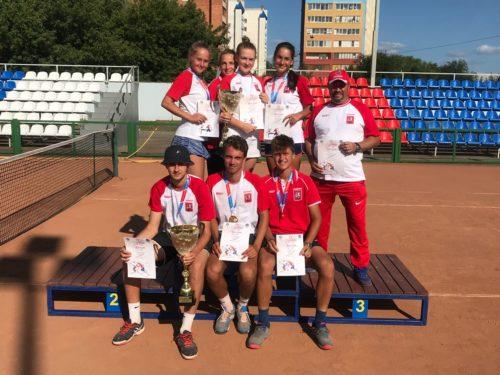 Сборная команда Москвы